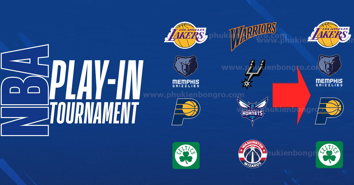 Kết quả NBA Play-In Tournament 2021 05 20 (P1)