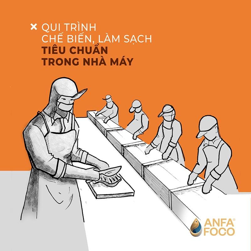 Da cá sấy giòn AnFa Foco giá rẻ