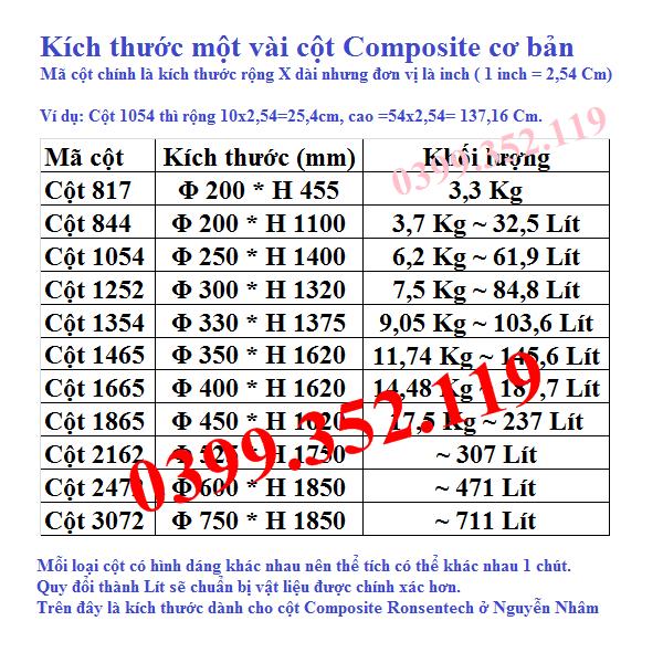 Kích thước cột composite Ronsentech Nguyễn Nhâm