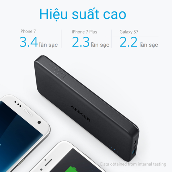 anker powercore 10000 mAh slim