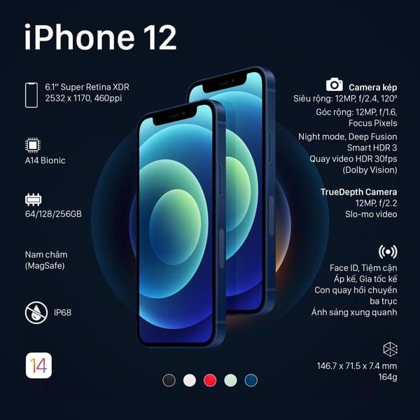 cau hinh iphone 12