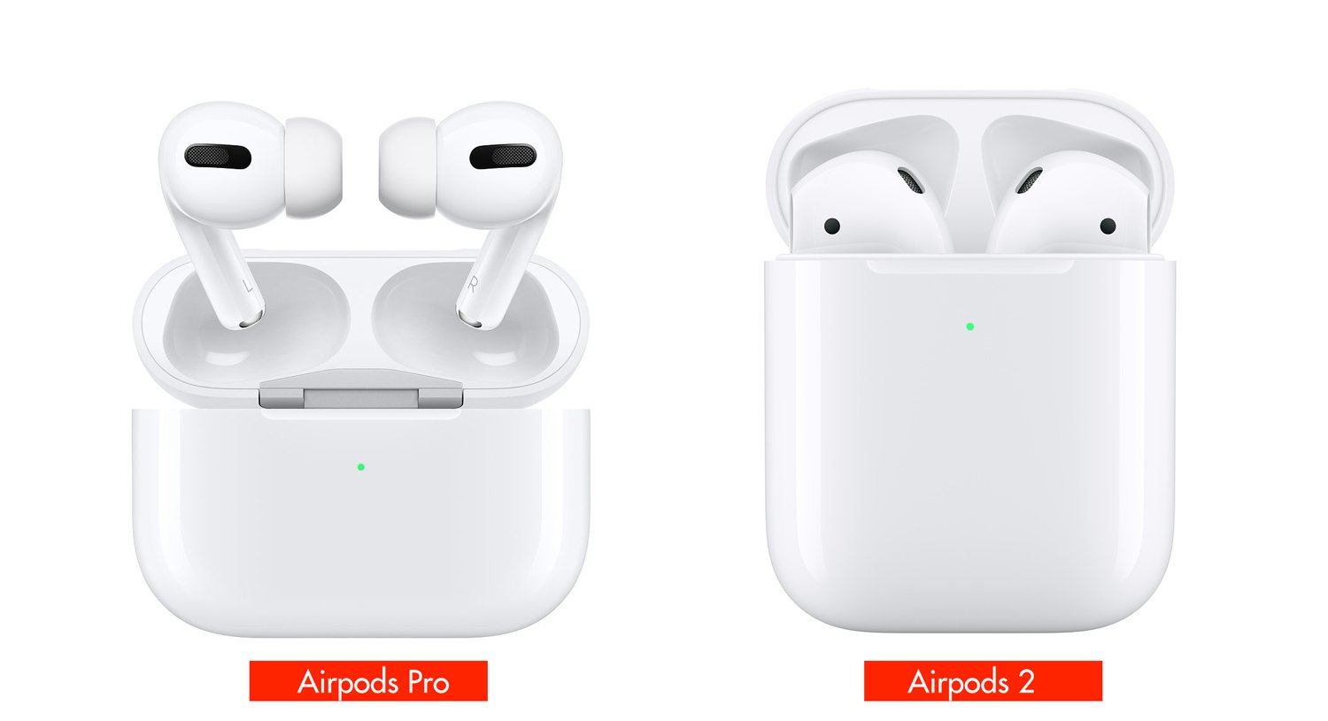 So sánh Airpods Pro với Airpods 2