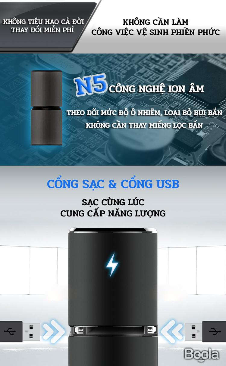 Máy Lọc Không Khí Ion Âm N5