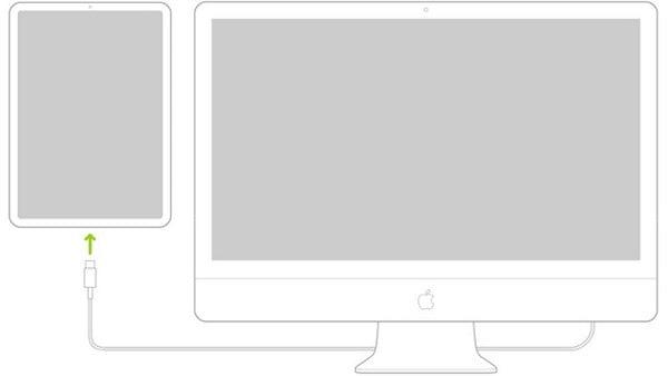 Kết nối iPad với máy tính bằng cáp USB