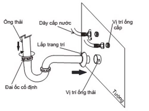 Cách lắp đặt Chậu Lavabo (chậu rửa mặt ), Vòi Lavabo – Thiết bị nhà tắm  Hoàng Quý