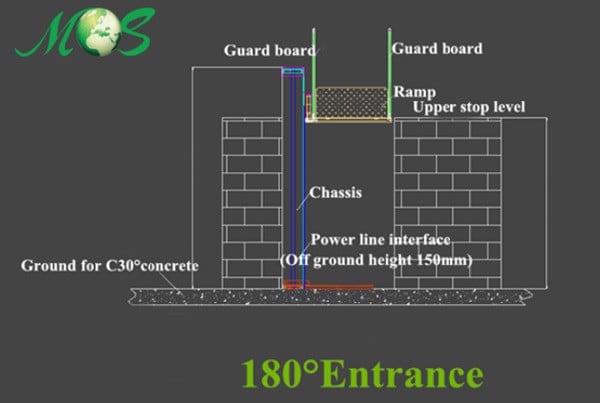 Bản đồ phác hoạ cho thang máy xe lăn