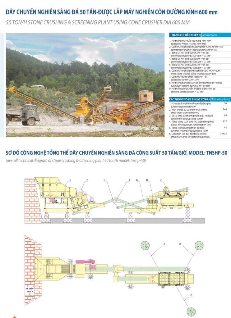 Dây chuyền trạm nghiền đá 50 tấn chính hãng uy tín chất lượng