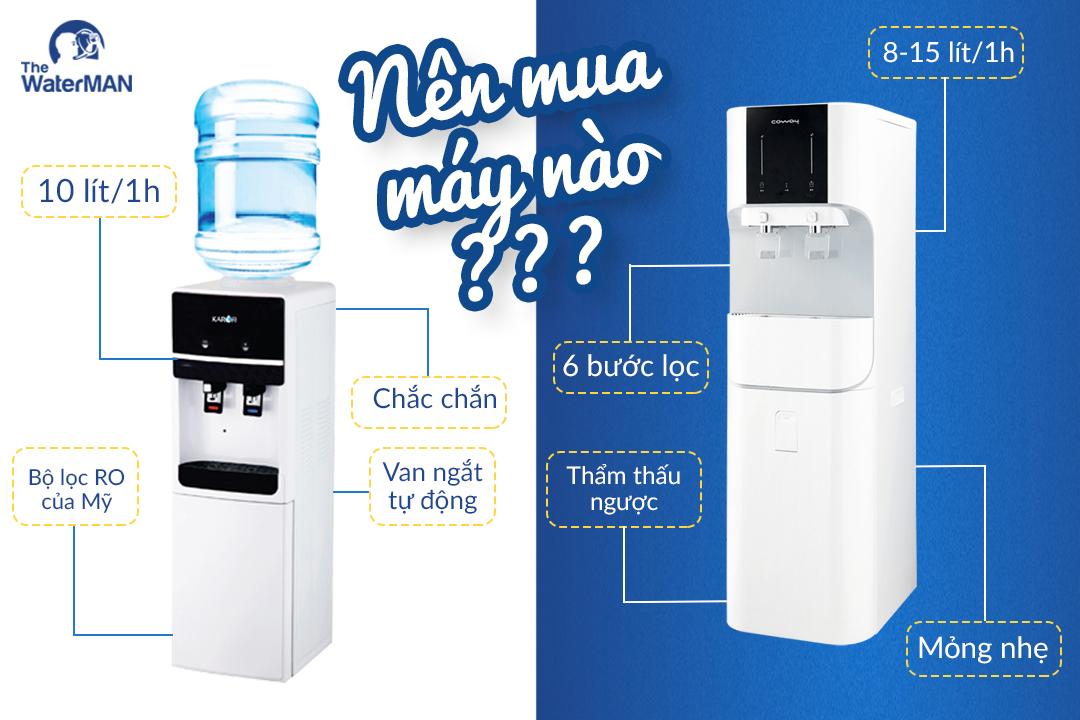 Máy lọc nước thương hiệu nào tốt: Coway hay Karofi?