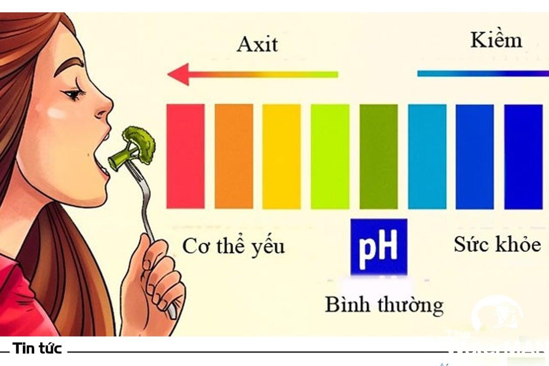 Độ pH càng thấp càng gây hại cơ thể