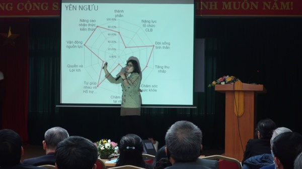 Ms. Nguyen Phuong Lien, HAI National Project Officer presenting about aging in Vietnam