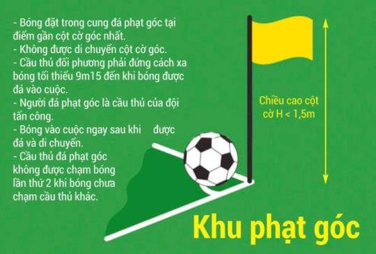 LUẬT BÓNG ĐÁ 11 NGƯỜI CHUẨN FIFA