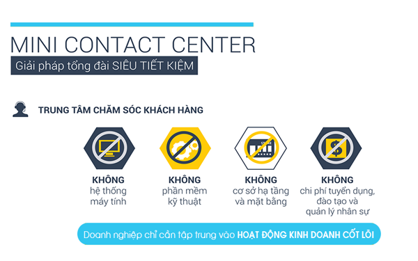 giải pháp contact center