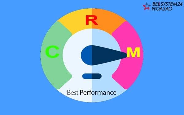 phần mềm CRM cho thuê