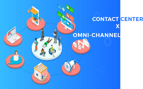 Omnichannel trong contact center