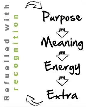 tâm lý khách hàng và cách cskh hiệu quả