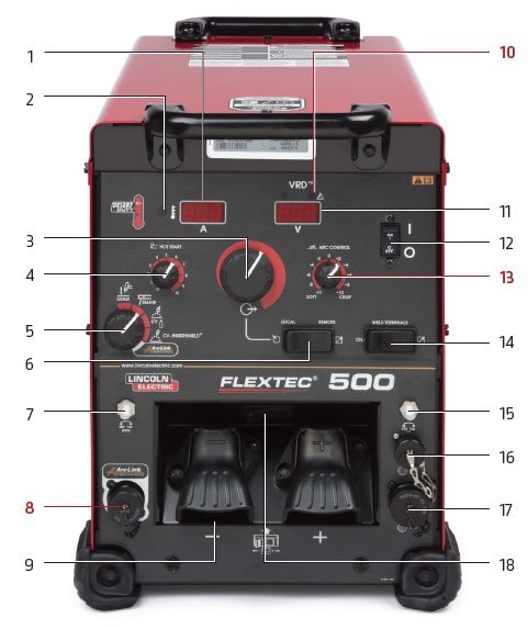 Control FLEXTEC® 500X MULTI-PROCESS WELDER