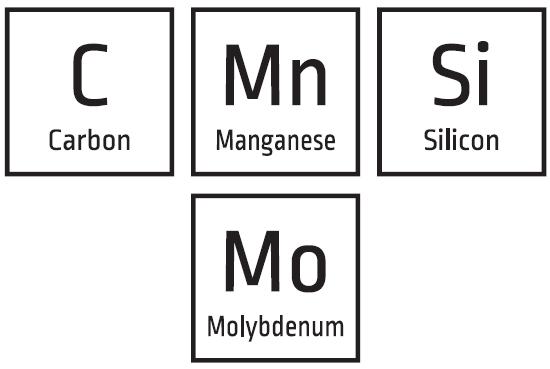 Logo Thành phần hóa học của kim loại cơ bản