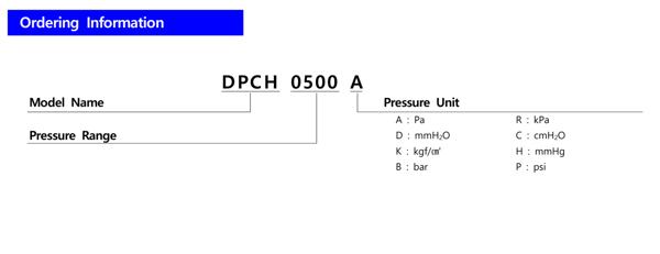Sensys DPC