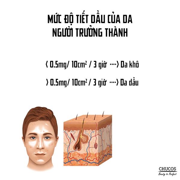 giam-nhon-cho-da-dau-cong-thuc