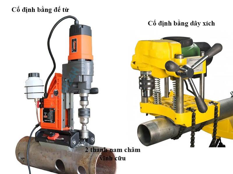 Các loại máy khoan ống chính hãng giá rẻ nhất