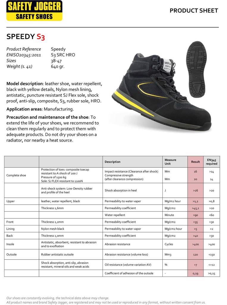 Thông tin sản phẩm giày Jogger Speedy S3
