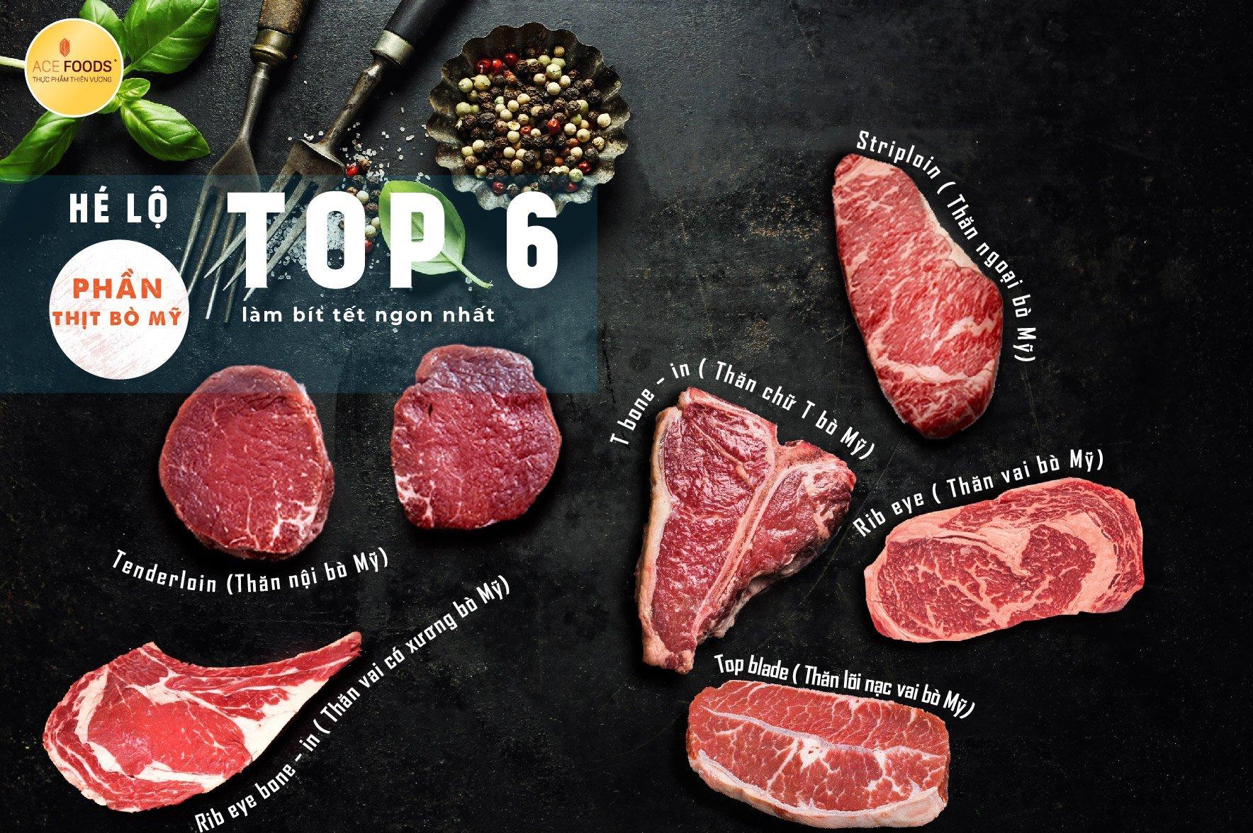 6 phần thịt bò làm beefsteak ngon nhất