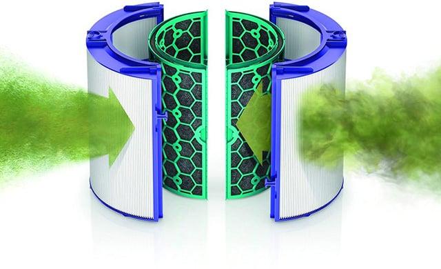 máy lọc không khí Dyson Pure Cool Cryptomic TP06 4