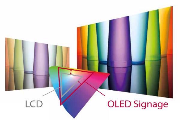 LG OLED Wallpaper