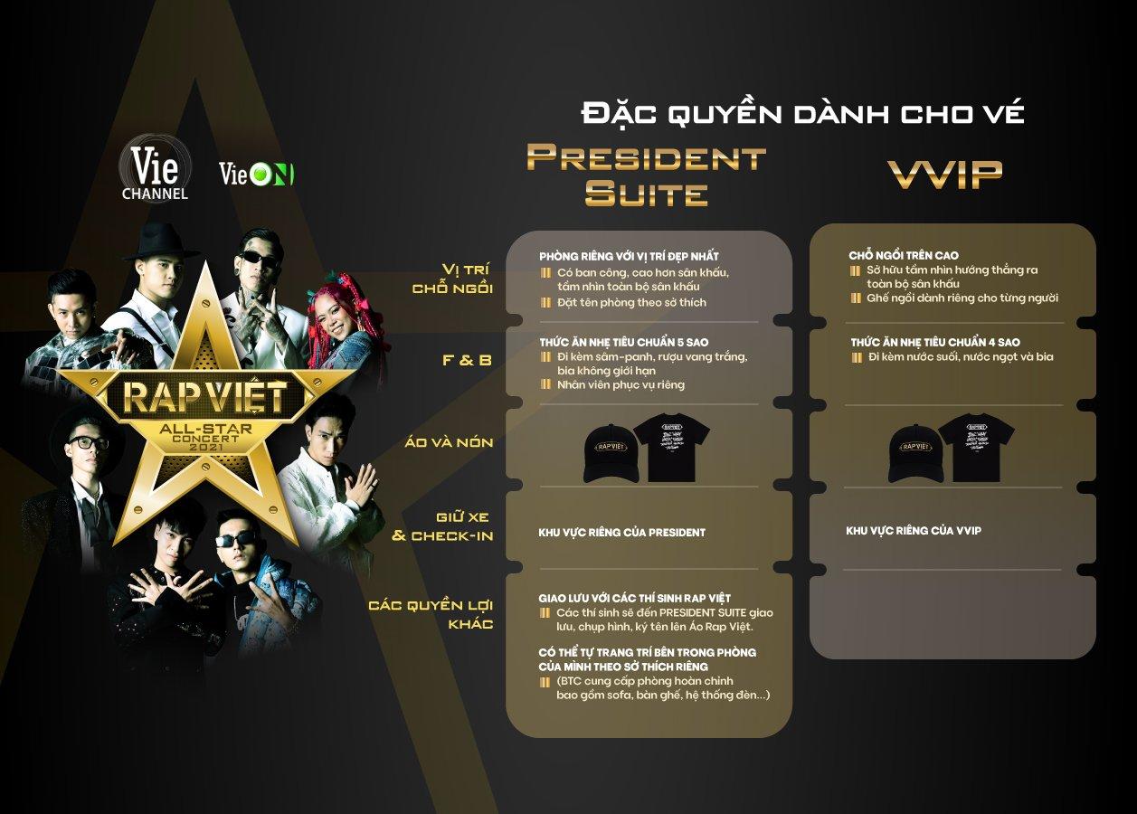 Những đặc quyền dành cho vé PRESIDENT SUITE và VVIP Concert Rap Việt 2021