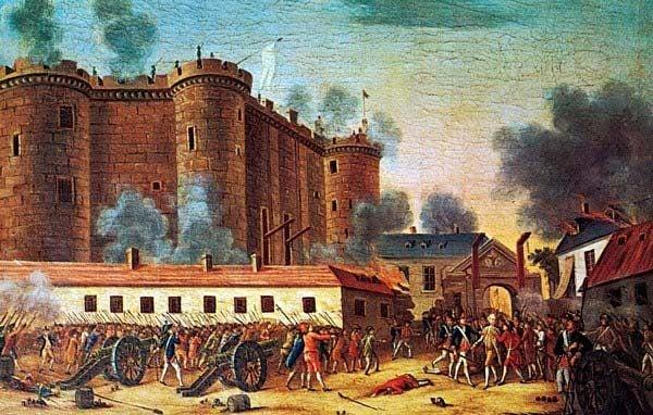 Lý thuyết và bài tập cách mạng tư sản Pháp cuối thế kỉ XVIII