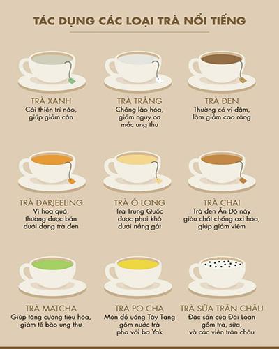 Bắt đầu ngày mới đầy tỉnh táo và thăng hoa với những loại trà sau