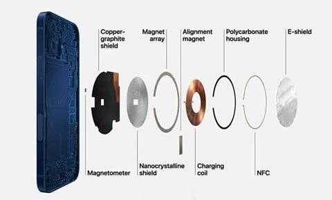 MagSafe là gì? Những thiết bị nào dùng được MagSafe?