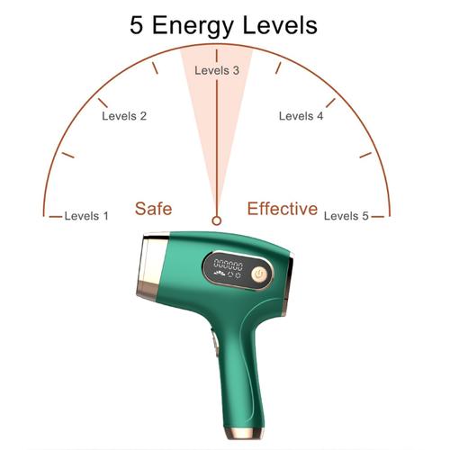 5 mức năng lượng